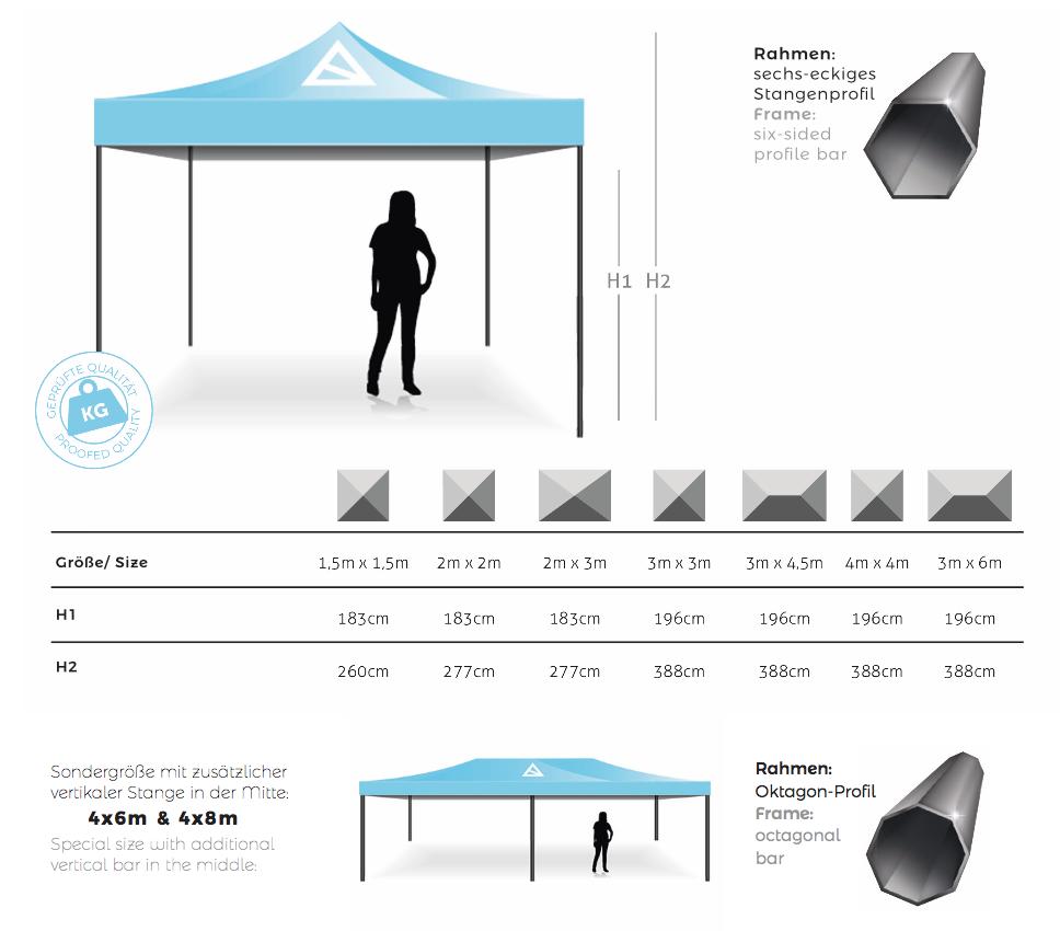 Zelte und greossen details fuer messen pavillon und rohrstaerken