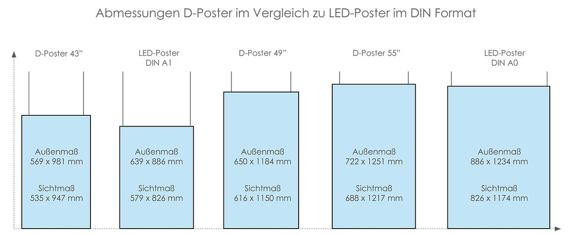 Poster Abmessungen