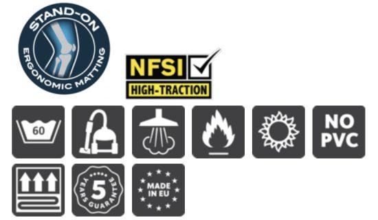Zertifikate der Schmutzfangmatten mit Logo